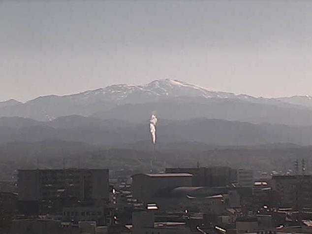 小松市役所屋上から小松市内・小松空港・こまつドーム・白山方向・末広野球場方向