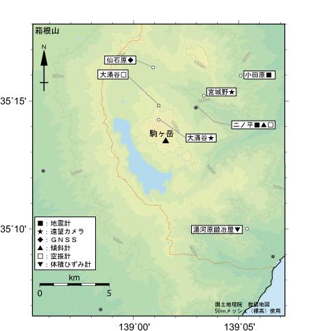 箱根山地震計・空振計・傾斜計・GPS・遠望カメラ