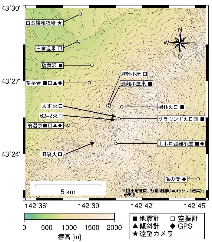 地震計・空振計・傾斜計・GPS・遠望カメラ