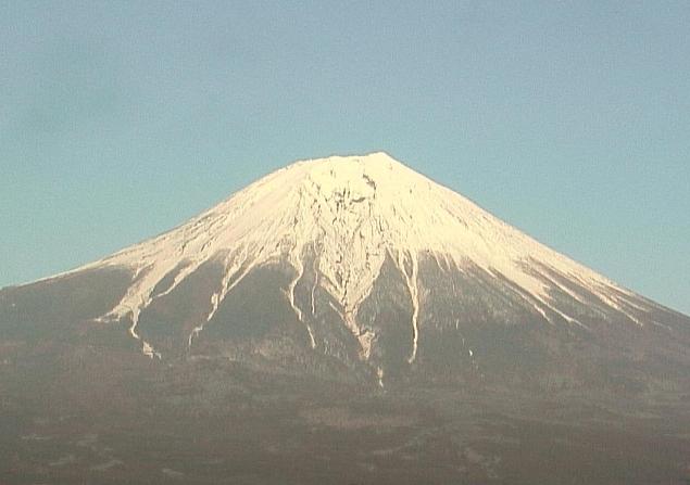 静岡県畜産技術研究所から富士山