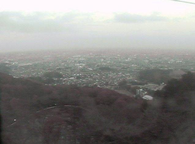 太平山頂付近から栃木市内