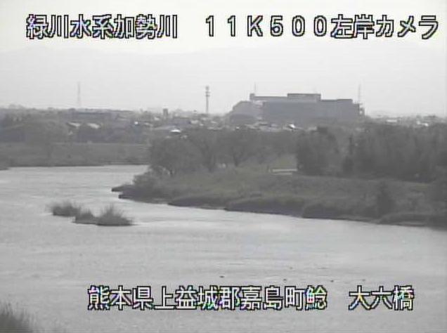 大六橋から加勢川