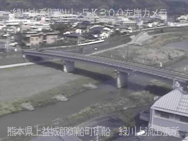 熊本河川国道事務所緑川上流出張所から御船川