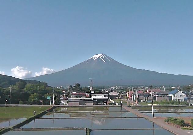 貸別荘ウルルン河口湖から富士山が見えるライブカメラ。