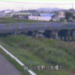 秋山川大橋ライブカメラ(栃木県佐野市大橋町)