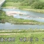 音更川音更観測所ライブカメラ(北海道音更町新通)
