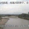 名取川名取大橋上流ライブカメラ(宮城県仙台市太白区)