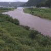 狩野川大門橋上流ライブカメラ(静岡県伊豆の国市白山堂)