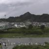 狩野川四日町排水機場ライブカメラ(静岡県伊豆の国市四日町)
