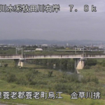 牧田川金草川排水機場ライブカメラ(岐阜県養老町烏江)