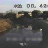 境川三井川合流点ライブカメラ(岐阜県岐阜市高田)