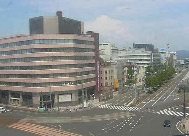 福井駅東・大名町交差点