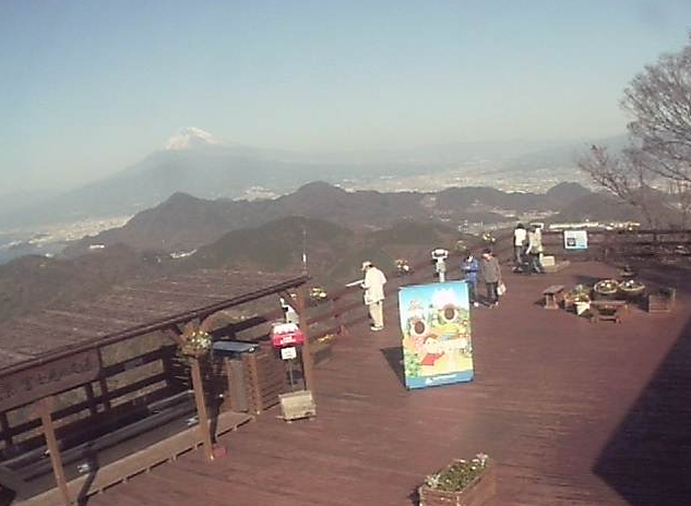 空中公園富士山展望デッキから富士山・駿河湾