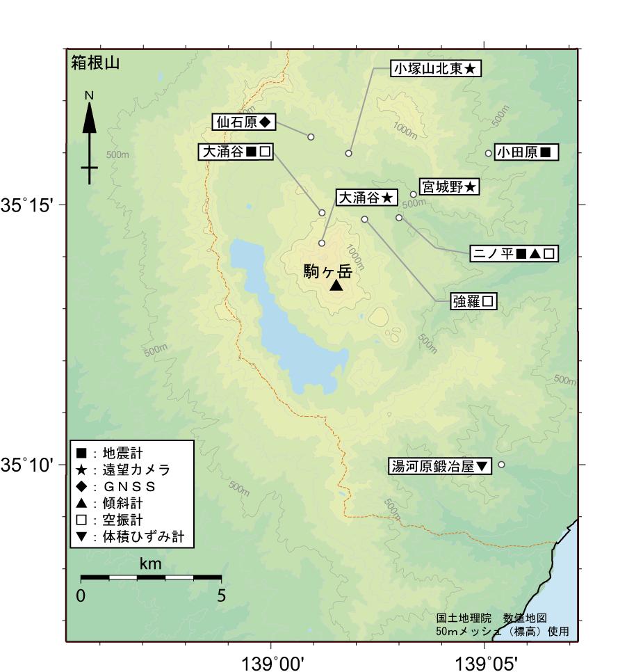 地震計・空振計・傾斜計・GPS・遠望カメラの位置