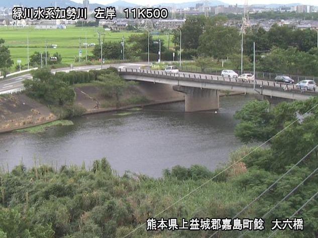 加勢川大六橋ライブカメラ(熊本県嘉島町鯰)
