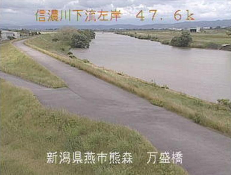 信濃川万盛橋ライブカメラ(新潟県燕市熊森)