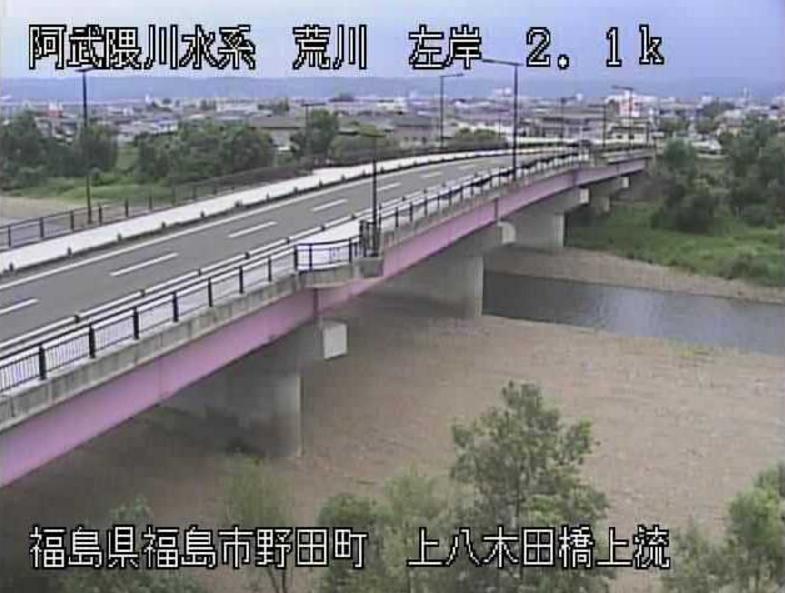 福島 市 河川 水位