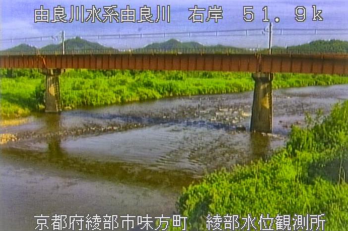 由良川綾部水位観測所ライブカメラ(京都府綾部市味方町)