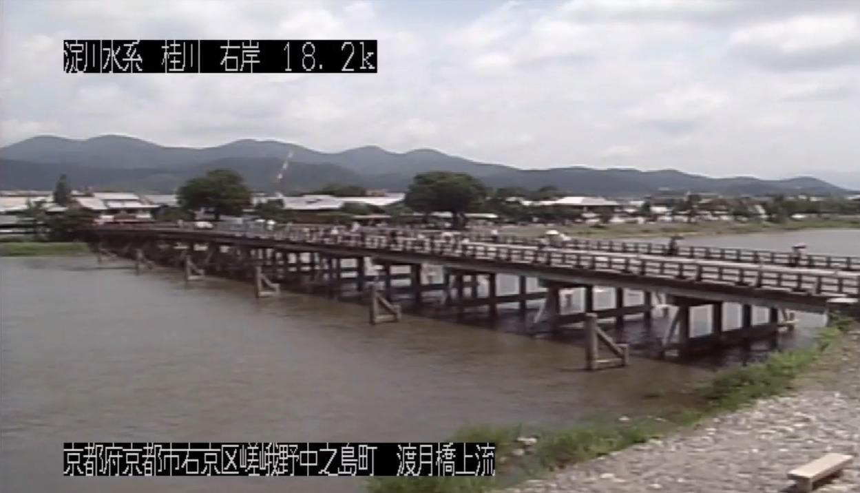 近畿地方整備局主要河川映像16ヶ所巡回ライブカメラ