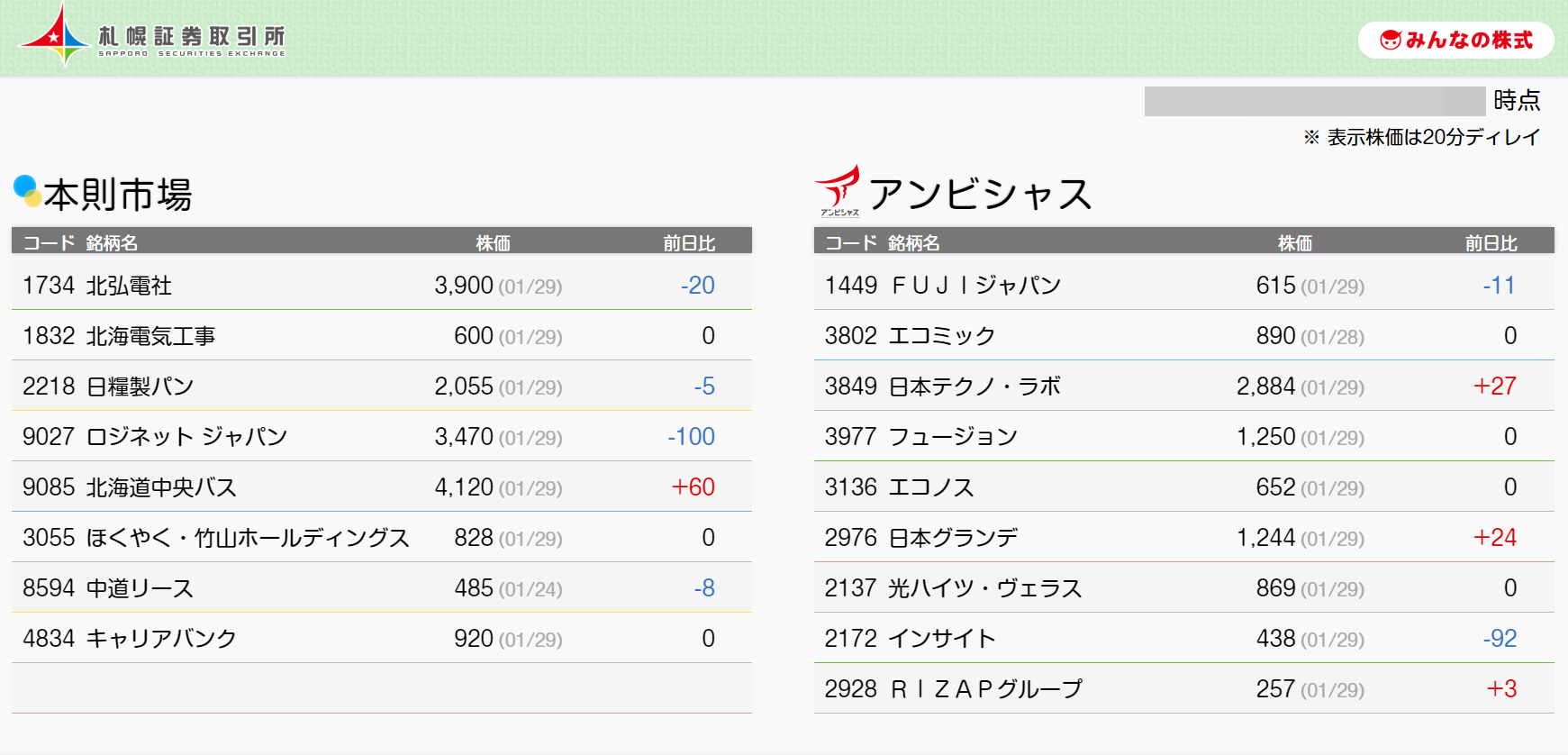 札幌証券取引所株価ボードライブカメラ(北海道札幌市中央区)