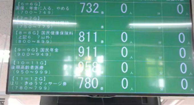 千葉市緑区役所市民総合窓口課呼び出し状況第2ライブカメラ(千葉県千葉市緑区)