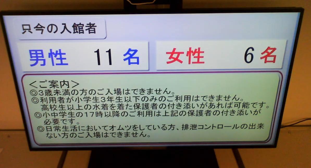 武蔵野の森総合スポーツプラザ入館者数表示モニターライブカメラ(東京都調布市西町)