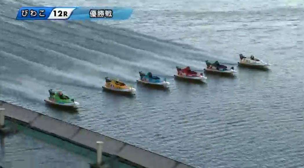 びわこ競艇リプレイ