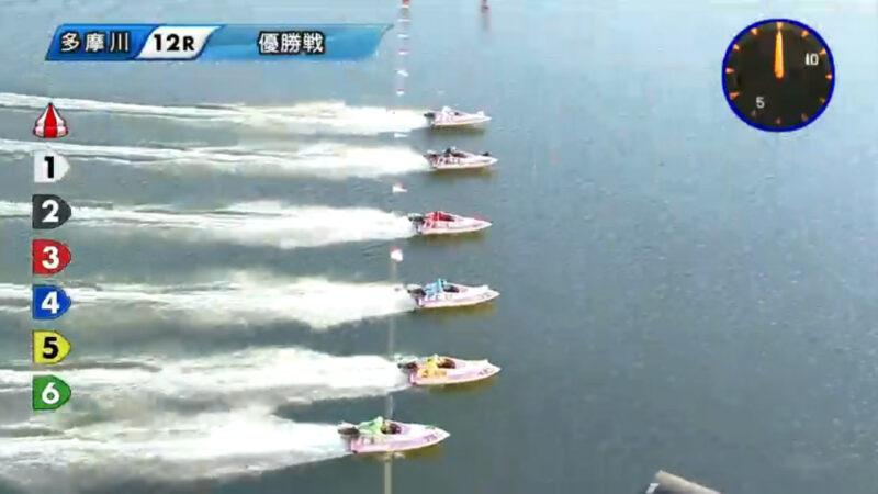 レース ライブ ボート 多摩川